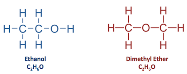 What is a Chemical Formula? - Definition, Types & Examples