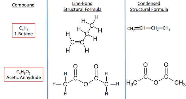 structural formula: definition & examples - video & lesson transcript |  study.com  study.com