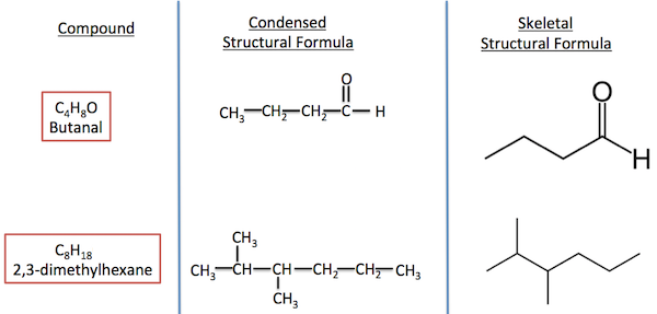 Structural Formula Meaning Structural Formula And