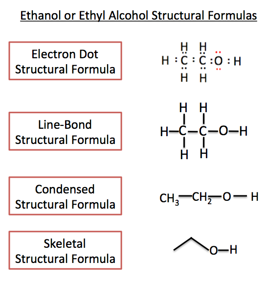 Structural Formula Definition Examples Video Lesson