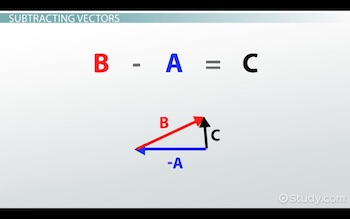 final vector subtraction diagram