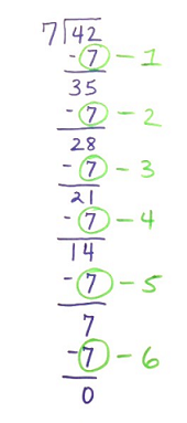 division strategy subtracting