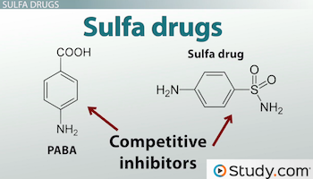 sulfa and paba structures