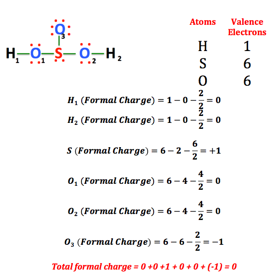 H2SO3 Definition Lewis Structure Video Lesson Transcript – Formal Charge Worksheet