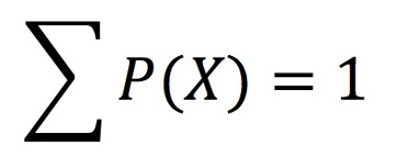Solved problems on random variables