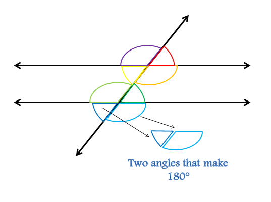 Transversal In Geometry Definition Angles Video Lesson
