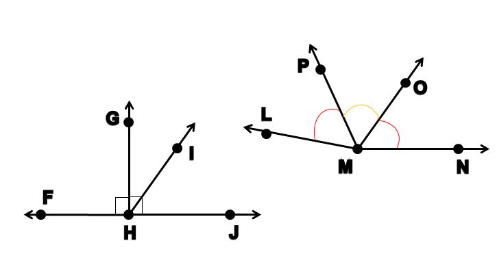 Angle Pairs: Types & Concept | Study.com
