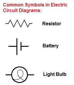 Electric Circuit Diagrams: Applications & Examples | Study.com