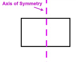 Image gallery symmetric property for Meaning of symmetrical