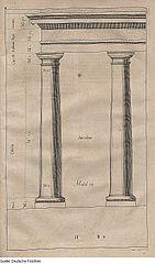 Tuscan Order Architecture Columns