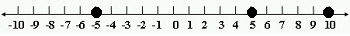 A number line -10 to 10 with points at -5, 5, and 10