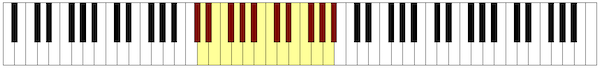Fig. 2 Tenor Range