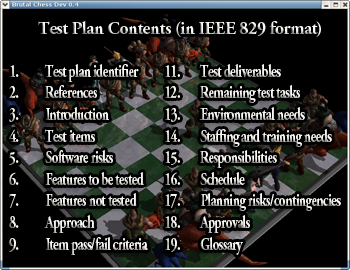 What is a test plan in software testing examples for Ieee 829 test strategy template