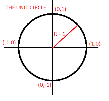 Unit Circle Practice Worksheet Best 25 Best Ideas About Blank Unit in addition Unit Circle Worksheets   Kidz Activities moreover Trigonometry besides 19 Trigonometric Ratios Worksheet Answers   kilimandjarouk moreover  moreover Radians   Degrees on the Unit Circle   Study also Math Worksheet 0086   Unit Circle Sine Cos Tan positive negative or additionally Trigonometry   The Unit Circle also Trigonometric constants expressed in real radicals   Wikipedia further Math 36 also 38 Unit Circle Worksheet Pics   Gulftravelupdate likewise Free Worksheets for Grade 1 Worksheets for All Math 36 Unit Circle additionally How to Get a 36 on ACT Math  The Ultimate Guide   Albert io additionally angles and radians of a unit circle worksheet   Unit Circle Labeled together with Precalculus Worksheets with Answers Pdf ther with Unit Circle as well Math 175 Trigonometry Worksheet We begin with the unit circle  The. on unit circle worksheet math 36