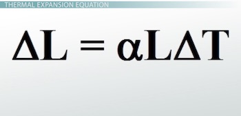 thermal expansion equation