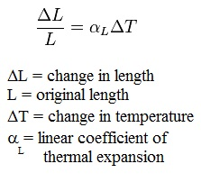 Equation of Linear Expansion
