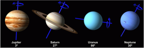Gas Giants Definition Amp Explanation Study Com