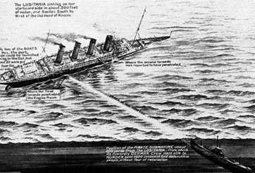 Sinking of the Lusitania: Definition & Facts | Study.com
