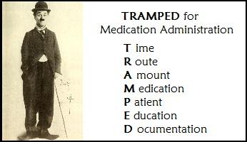 Nursing Mnemonics | Study com