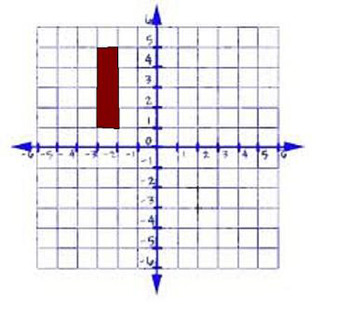 Transformations In Math Definition Graph Video Lesson