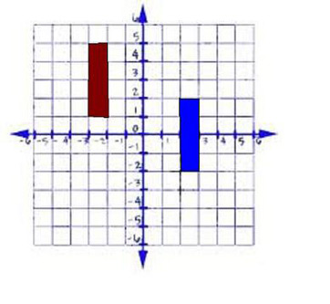 Transformations in math definition graph video lesson null ccuart Gallery