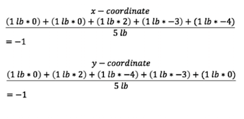 What Is Center Of Gravity Definition Equation Examples Video