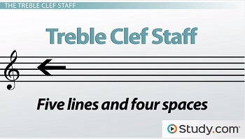 staff with treble clef