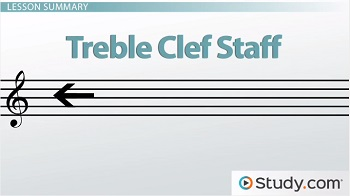 how to read notes on the treble clef staff video lesson transcript studycom