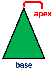 What is an apex in math study apex of an isosceles triangle fandeluxe Choice Image