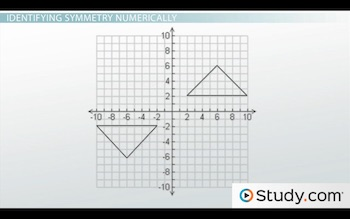 graph with two triangles