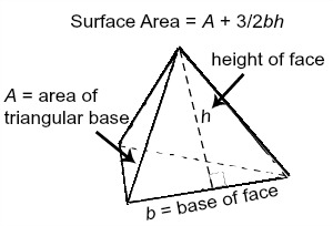 The gallery for --> Triangular Pyramid Surface Area Formula