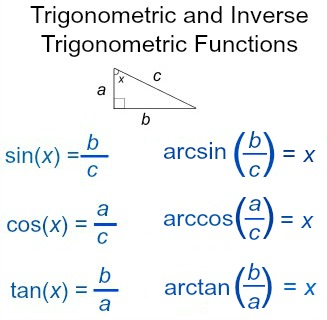 Evaluating Trigonometric Functions With a Scientific Calculator