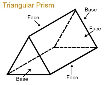 In mathematics a triangular prism is a three-dimensional shape with two triangular ends and three rectangular sides. We call the two triangular ends bases ...  sc 1 st  Study.com & Surface Area of a Triangular Prism - Video u0026 Lesson Transcript ...