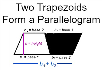 relationship between parallelograms and trapezoids