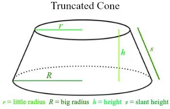 Volume & Surface Area of a Truncated Cone | Study.com
