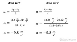 Calculating Deceleration: Definition, Formula & Examples