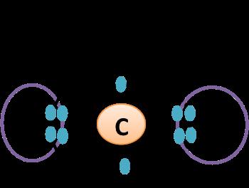 The 4 Types of Bonds Carbon Can Form - Video & Lesson Transcript ...