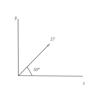 Vector Component Form