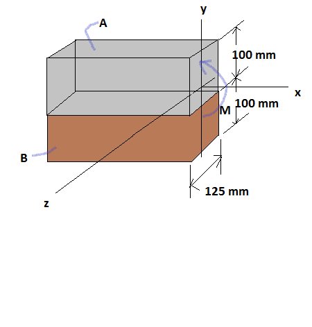 The composite beam is made of A-36 steel bonded to C83400