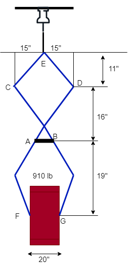 tension diagramme 1  compute the force in link ab of the lifting tongs which cross  force in link ab of the lifting tongs