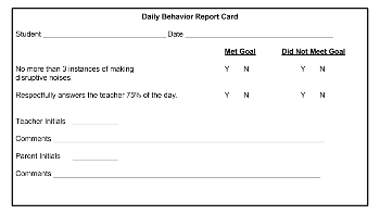 Sample Behavior Report Card Template