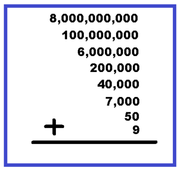Place Value Up To Hundred Millions Lesson For Kids Study