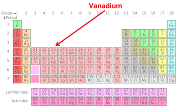 What is vanadium uses facts isotopes study periodic table urtaz Choice Image