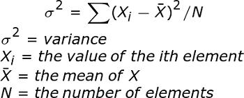 Population Variance: Definition, Formula & Example | Study.com