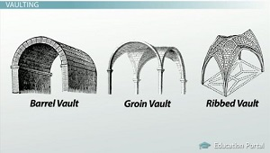 Vaulting Types