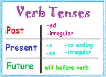 verb to be examples pdf
