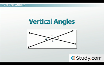 vertically opposite angles worksheet pdf