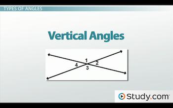 Types of Angles Vertical Corresponding Alternate Interior