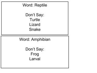 4th grade science vocabulary words study 4th grade science vocab sciox Images