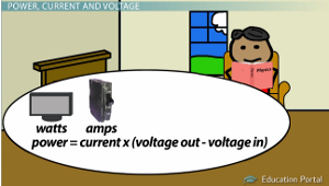 Voltage Power Formula